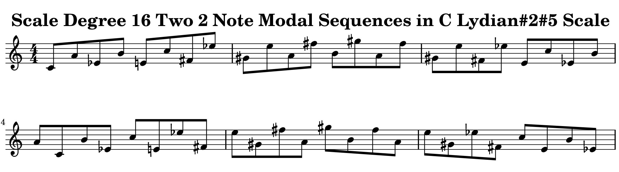 C Lydian #2#5 Scale Modal Sequencing 2 Note Group 3 for all instrumentalist by Bruce Arnold for Muse Eek Publishing Company