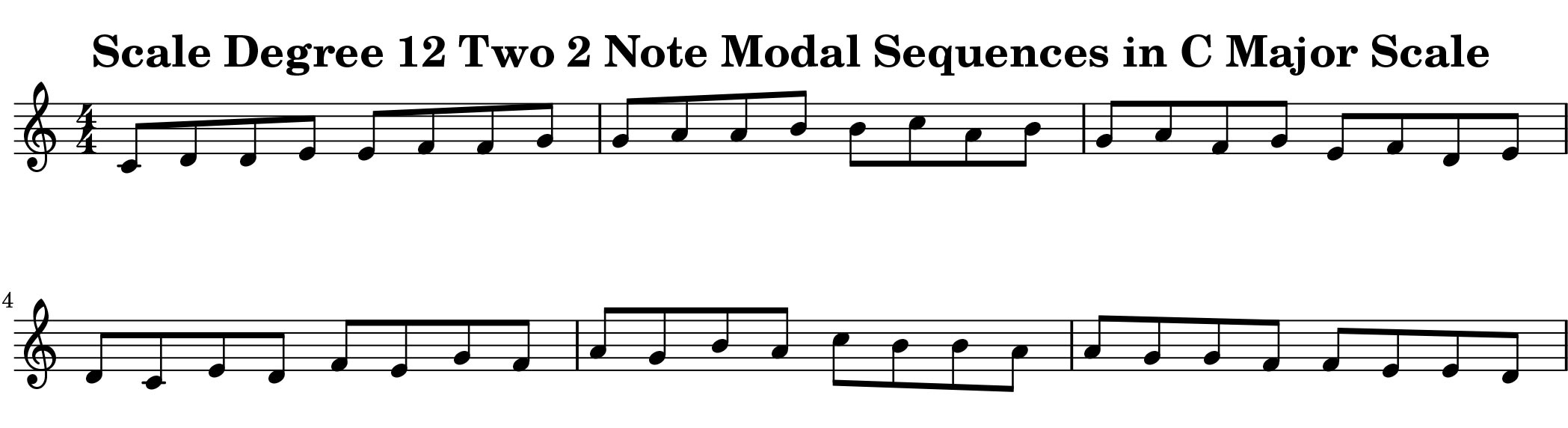 C Major 2 Note Modal Sequences by Bruce Arnold for Muse Eek Publishing