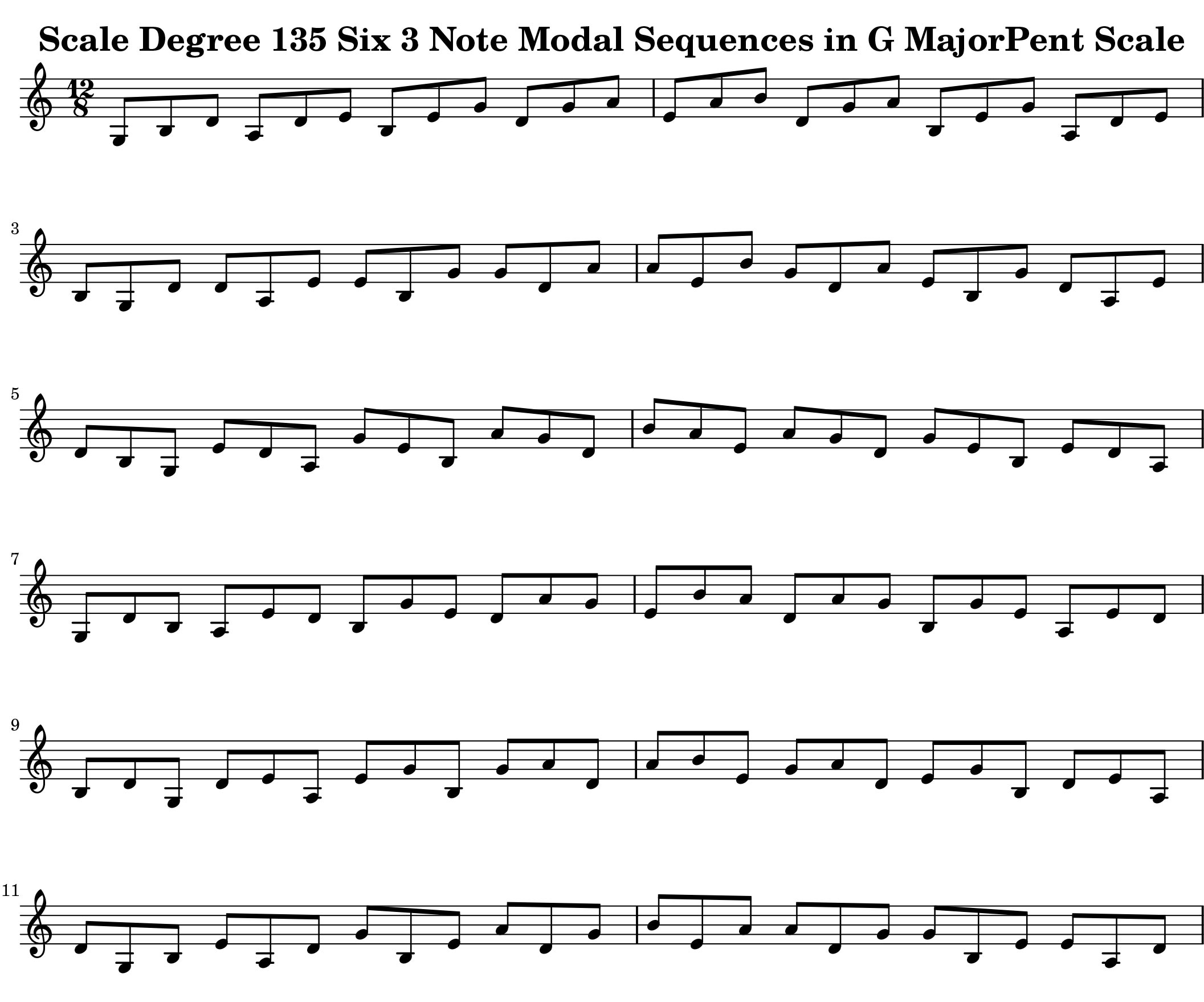 G Major Pentatonic Scale Modal Sequencing 3 Note Group 3 for all instrumentalist by Bruce Arnold for Muse Eek Publishing Company