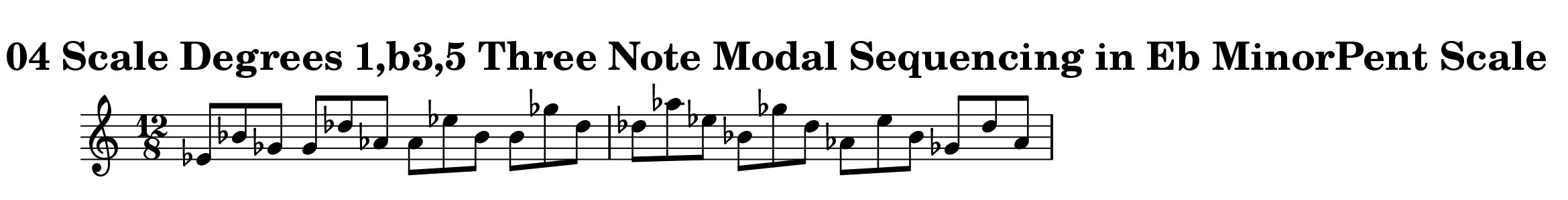 Eb Minor Pentatonic Scale Modal Sequencing 3 Note Group 3 for all instrumentalist by Bruce Arnold for Muse Eek Publishing Company