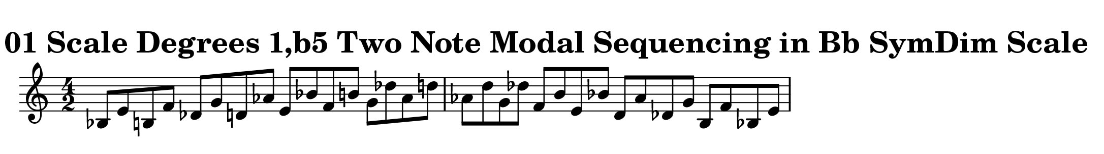 Bb Symmetrical Diminished Scale Modal Sequencing 2 Note Group 3 for all instrumentalist by Bruce Arnold for Muse Eek Publishing Company