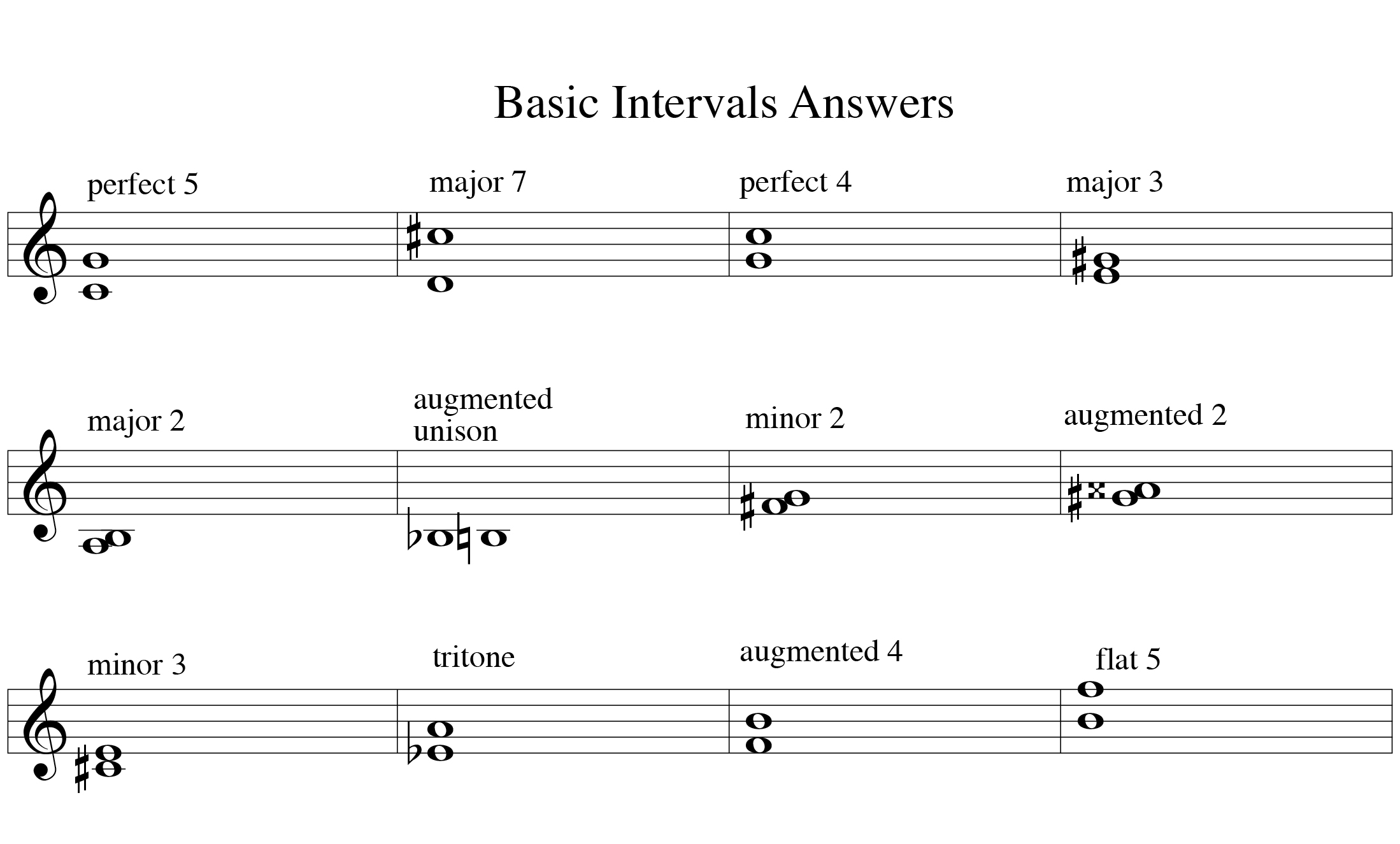 Music-Theory-Workbook-for-all-instruments-by-bruce-arnold-for-muse-eek.com-basic-interval-exercise-Crop-Answers