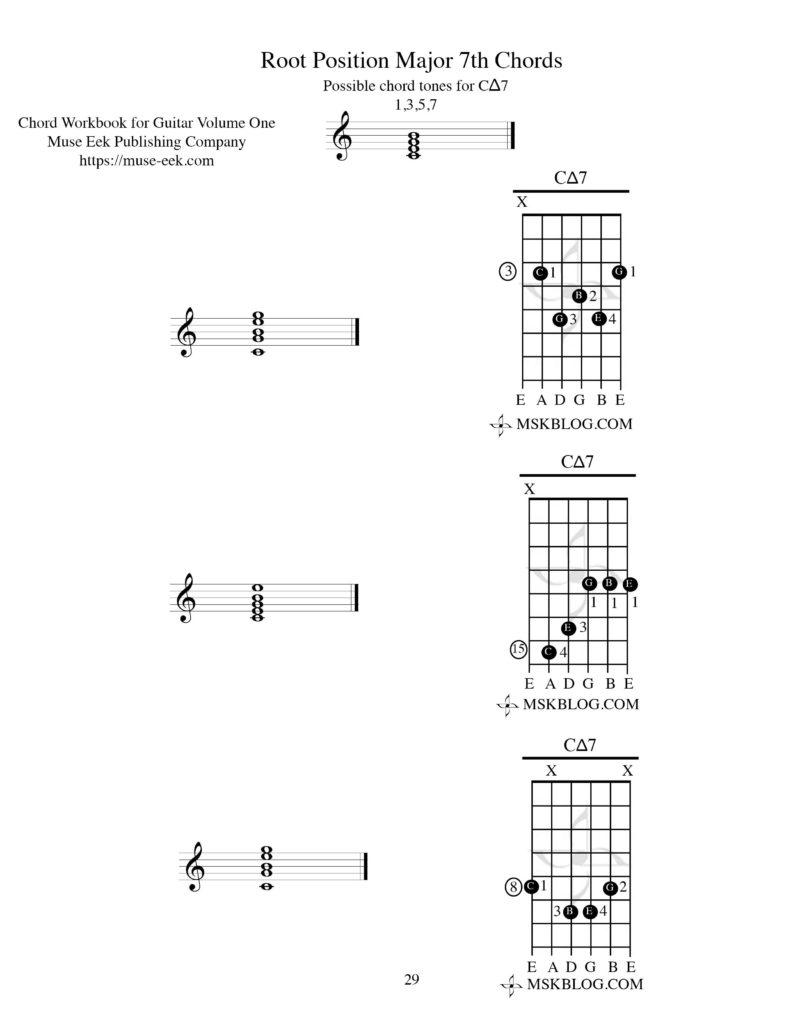 Chord Workbook For Guitar V1 Bruce Arnold C Major 7 Chords Muse
