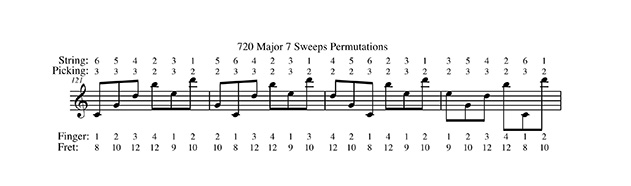 720-Sweep-Arpeggio-Patterns-for-6-String-Bass-Example by Bruce Arnold for Muse Eek Publishing Company