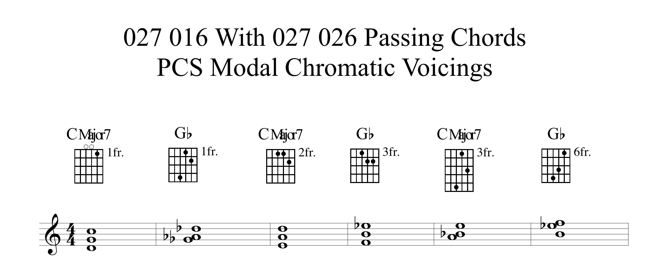 027-016-Modal-Chromatic-Pitch-Class-Set-Chord-Voicings-027-excerpt-by-Bruce-Arnold-for-Muse-Eek-Publishing