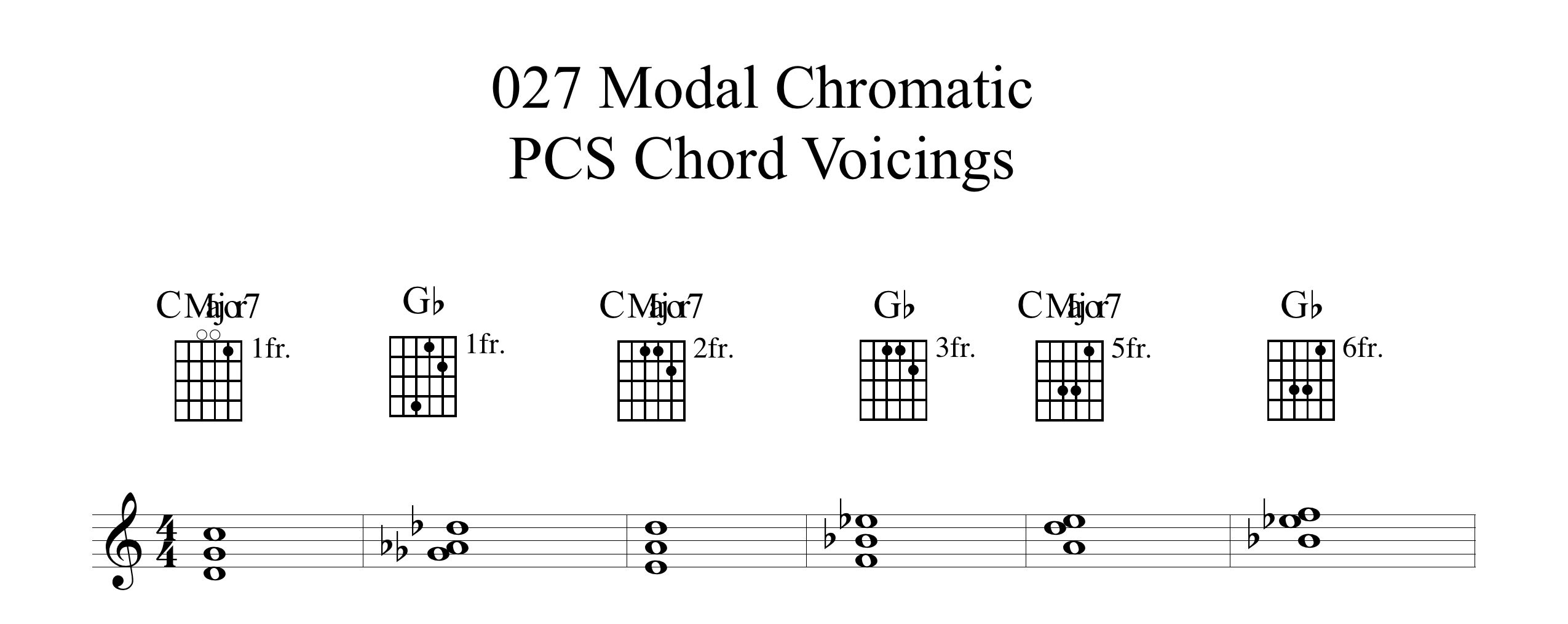 027-Modal-Chromatic-Pitch-Class-Set_Chord-Voicings-027-excerpt-by-Bruce-Arnold-for-Muse-Eek-Publishing